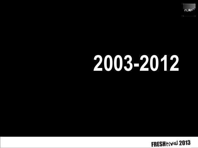 The last 10 years