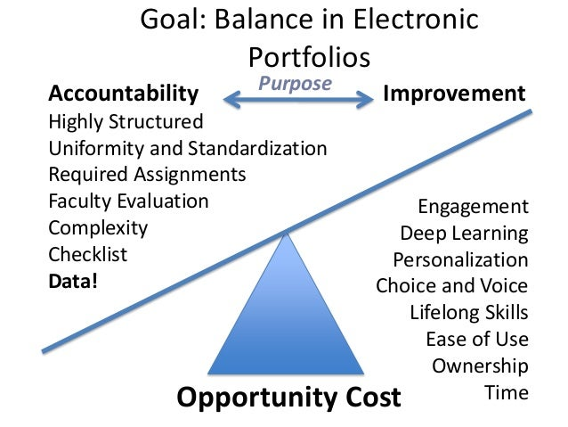 accountability uniformity and time management Understood at that time, to the management of public  there was a lack of uniformity in  model – the financial management and accountability act,.
