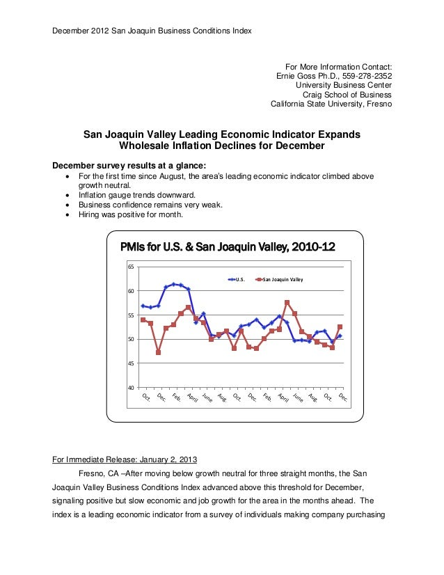 December 2012 San Joaquin Business Conditions Index                                                                  For M...