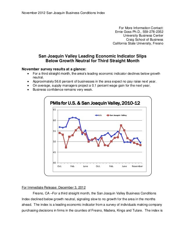 November 2012 San Joaquin Business Conditions Index                                                                  For M...