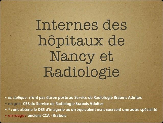 Internes des hôpitaux de Nancy et Radiologie • en italique : n'ont pas été en poste au Service de Radiologie Brabois Adult...
