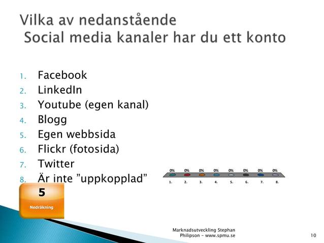 1. Facebook  2. LinkedIn  3. Youtube (egen kanal)  4. Blogg  5. Egen webbsida  6. Flickr (fotosida)  7. Twitter  8. Är int...