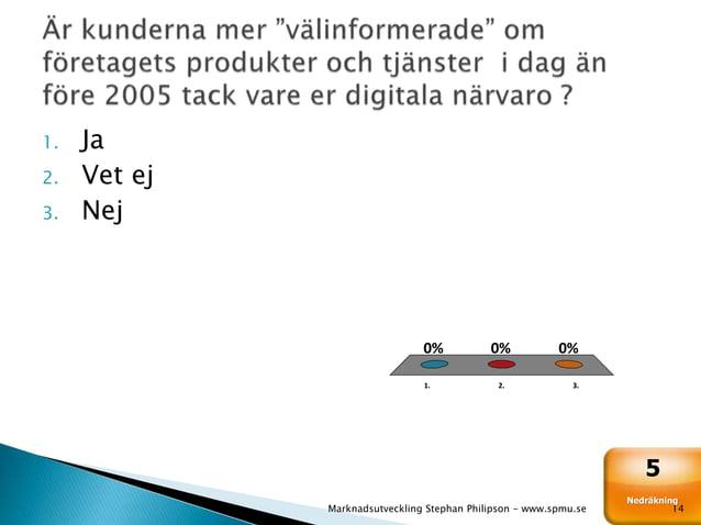 1. Ja  2. Vet ej  3. Nej  0% 0% 0%  1. 2. 3.  5  Nedräkning  Marknadsutveckling Stephan Philipson - www.spmu.se 14