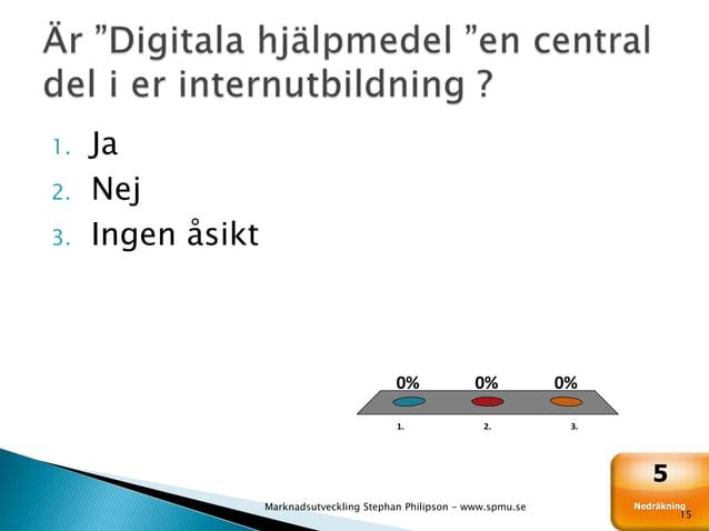 0% 0% 0%  1. 2. 3.  1. Ja  2. Nej  3. Ingen åsikt  5  Nedräkning  15  Marknadsutveckling Stephan Philipson - www.spmu.se