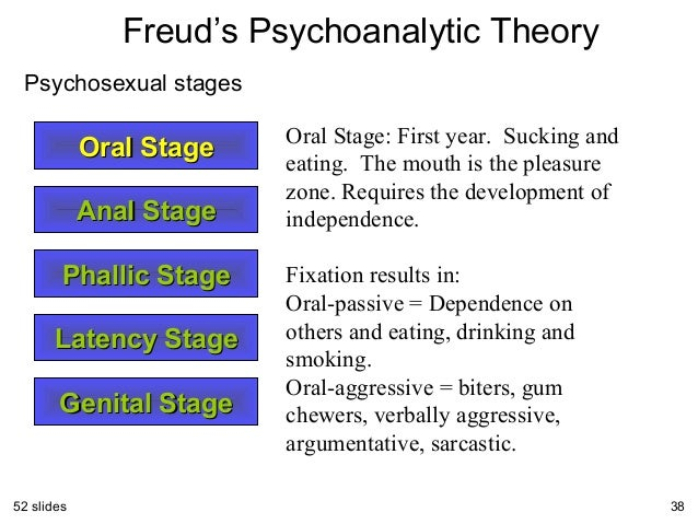 latency stage of psychosexual development