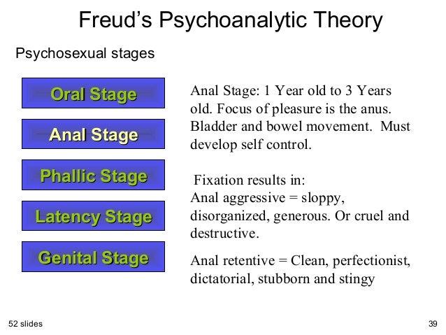 Freud Anal Retentive 93