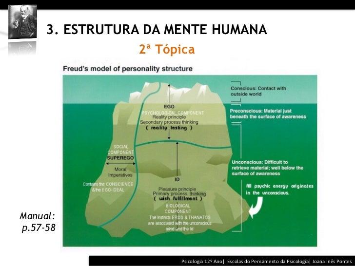 3. ESTRUTURA DA MENTE HUMANA                2ª TópicaManual:p.57-58                                    Psicolo...