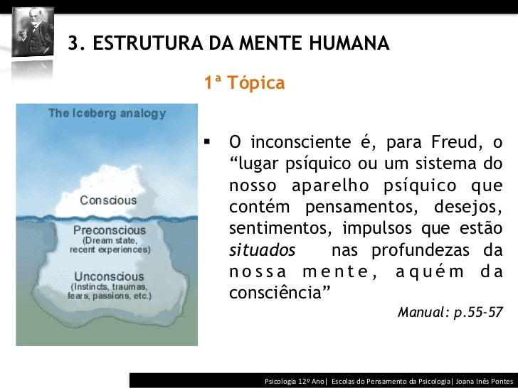 """3. ESTRUTURA DA MENTE HUMANA           1ª Tópica           § O inconsciente é, para Freud, o               """"lugar..."""