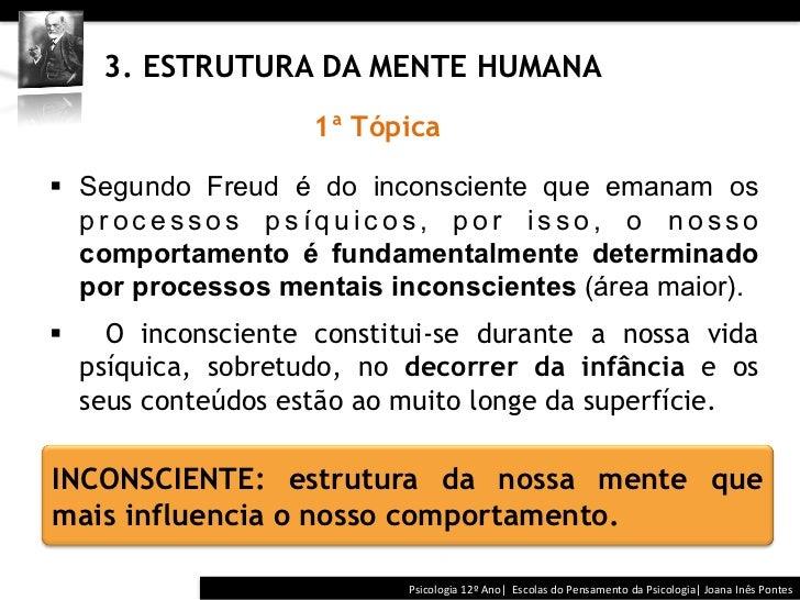 3. ESTRUTURA DA MENTE HUMANA                       1ª Tópica§ Segundo Freud é do inconsciente que emanam o...