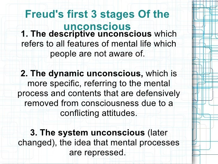 freud and dream interpretation