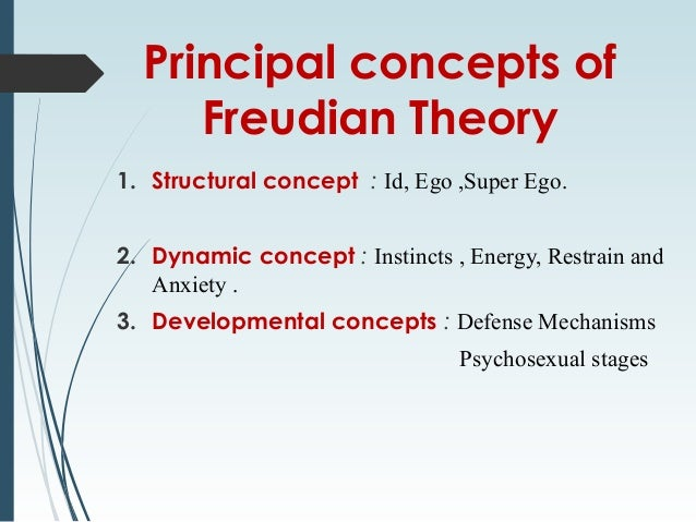 what are the aims of freudian Selected by choice magazine as an outstanding academic title in the freudian  reading, lis moller examines the premises, procedures, and objectives of.