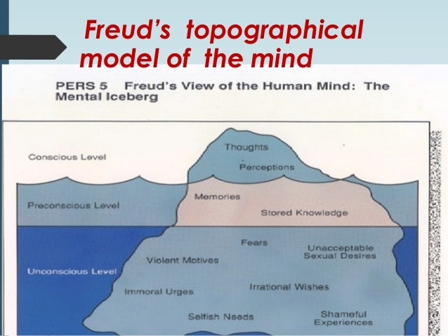 freud and iceberg theory The psychodynamic theory originated from sigmund freud, a medical doctor and philosopher (1856 - 1939) founded in the 1900s  the iceberg just below the water's.