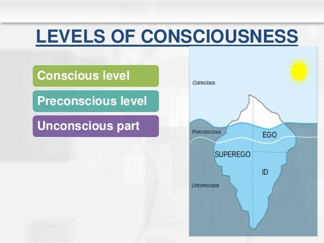 LEVELS OF CONSCIOUSNESS Conscious level Preconscious level Unconscious part