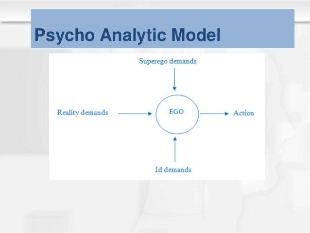 Psycho Analytic Model