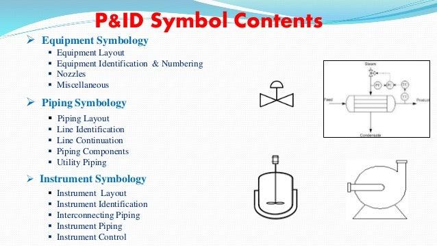 Piping and Insruementaion Diagrams