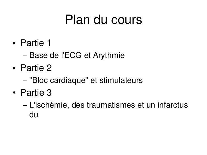 Base ECG et l'interprétation du rythme (French) Symposia Slide 3