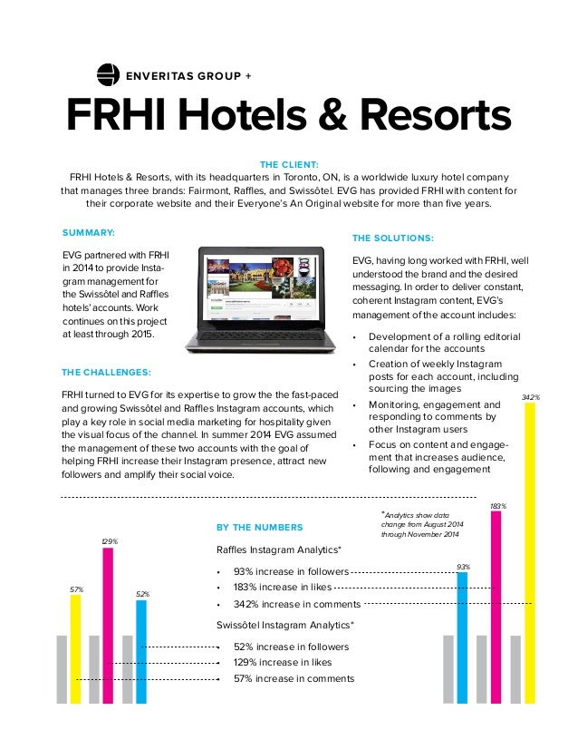 FRHI Hotels & Resorts THE SOLUTIONS: EVG, having long worked with FRHI, well understood the brand and the desired messagin...
