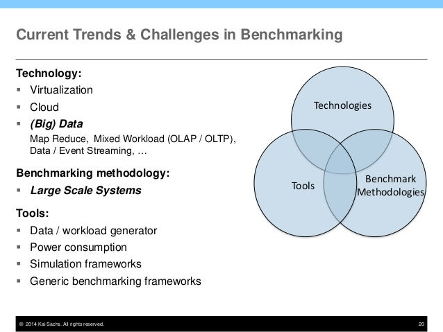 Challenges and current trends of crm