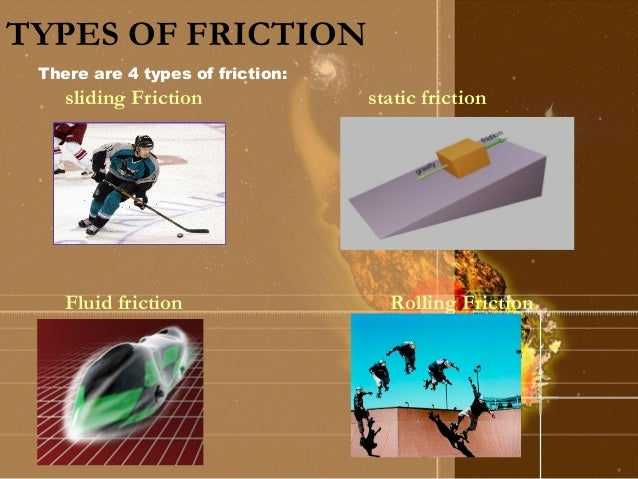 Worksheets Types Of Friction friction types of friction