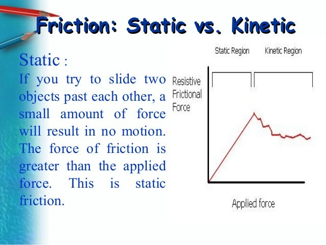 kinetic friction Friction [frik´shun] the act of rubbing fric ion (frik'shŭn), 1 the act of rubbing the surface of an object against that of another 2 the force required for relative .