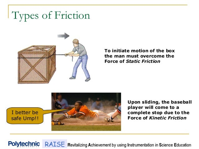 Types of Friction I better be safe Ump!! To initiate motion of the box the man must overcome the Force of Static Friction ...