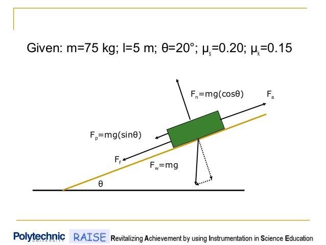 Given: m=75 kg; l=5 m; θ=20°; μs=0.20; μk=0.15 Fw=mg Ff Fn=mg(cosθ) Fa θ Fp=mg(sinθ)