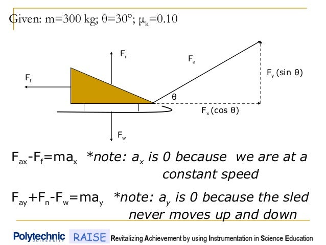 Given: m=300 kg; θ=30°; μk=0.10 Fn Fx (cos θ) Ff Fw Fa θ Fy (sin θ) Fax-Ff=max *note: ax is 0 because we are at a constant...