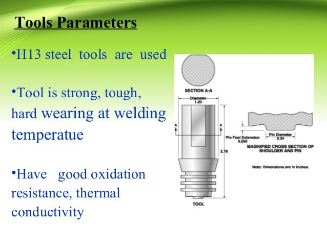 Friction Stir Welding 2