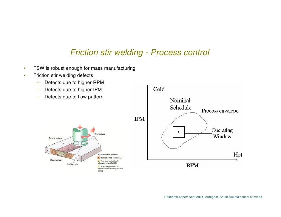 friction stir welding research paper Science european mechanical science 2018, vol 2(1): 1-8 research paper analysis and joining of al–cu plates using friction-stir welding technique.