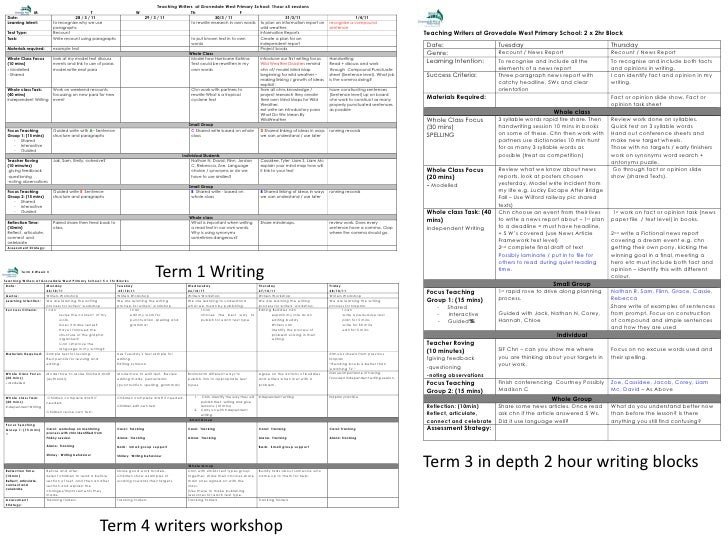 Teaching Writers at Grovedale West Primary School: 1hour x5 sessions                  M                               T   ...
