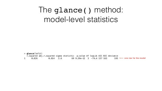Broom: Converting Statistical Models to Tidy Data Frames