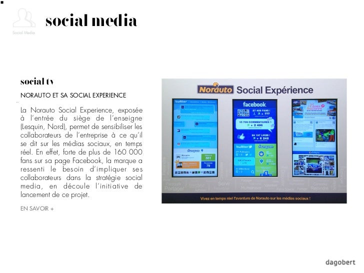 social mediasocial tvNORAUTO ET SA SOCIAL EXPERIENCELa Norauto Social Experience, exposéeà l'entrée du siège de l'enseigne...