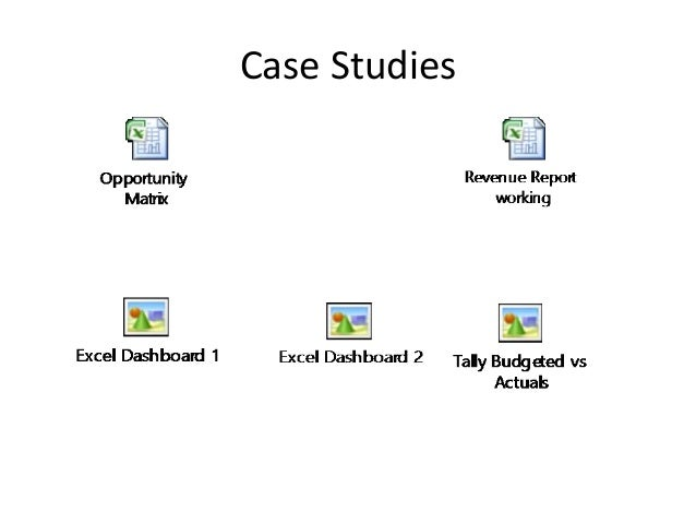 Internal Audit with Data Analytics