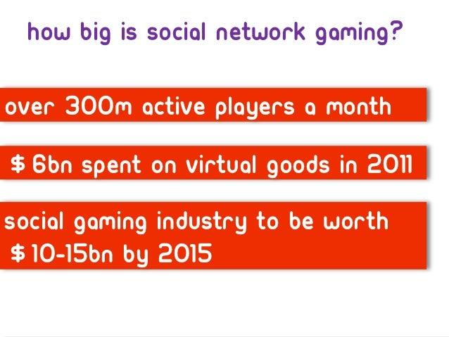 Presentation Title Here             by MediaCom, 00.00.0000Who are socialgamers?