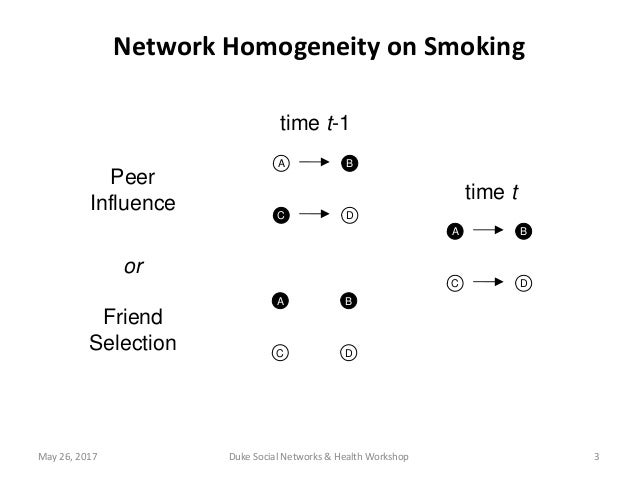 How the quality of peer relationships influences college alcohol use