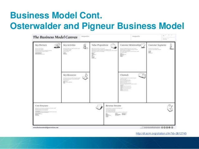 emerging business model in it companies 10 new business models for this decade  on their achieved brand value in emerging  the business model for media and print companies remains two-sided but with.