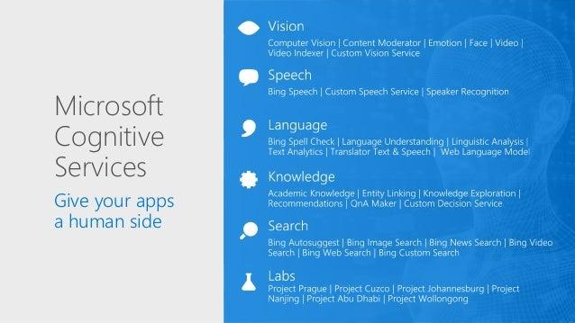 Custom Speech Service   Microsoft Azure
