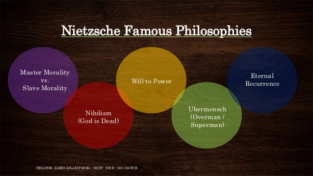 philosophies of friedrich nietzsche Brief discussion of quotes, ideas and life of the famous german postmodern philosopher, friedrich nietzsche quotes on language, metaphor, metaphysics, truth, postmodernism.