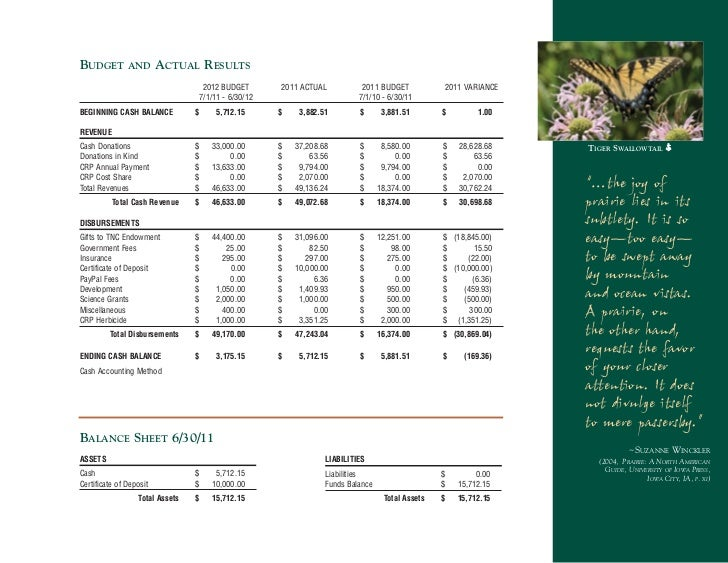 BUDGET         AND       ACTUAL RESULTS                                  2012 BUDGET       2011 ACTUAL           2011 BUDG...