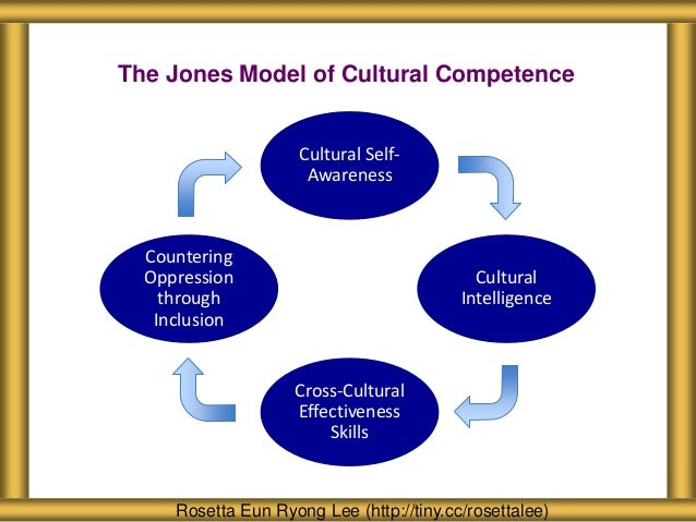 A brief guide to competencies