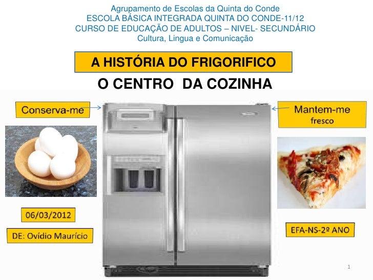 Agrupamento de Escolas da Quinta do Conde  ESCOLA BÁSICA INTEGRADA QUINTA DO CONDE-11/12CURSO DE EDUCAÇÃO DE ADULTOS – NIV...
