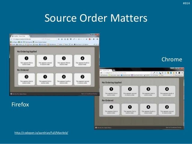 Source Order Matters http://codepen.io/aardrian/full/MavVeb/ Firefox Chrome #ID24