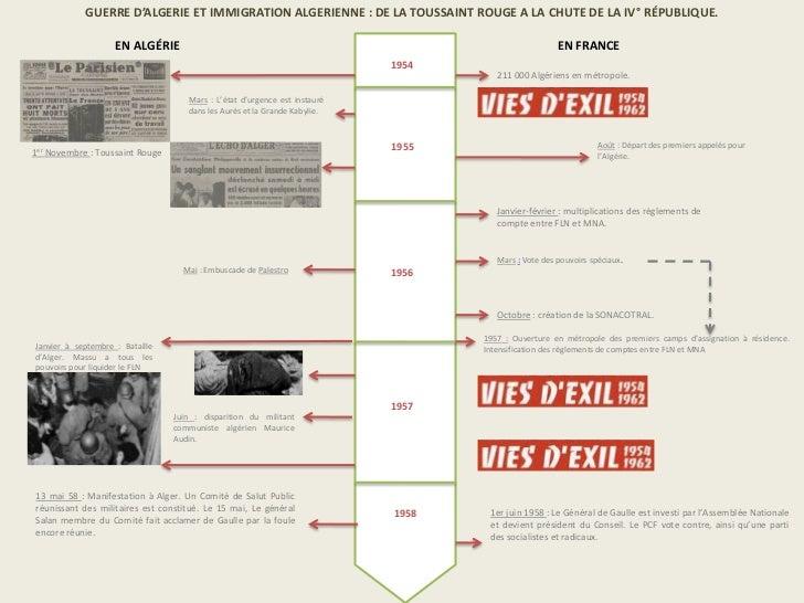 GUERRE D'ALGERIE ET IMMIGRATION ALGERIENNE : DE LA TOUSSAINT ROUGE A LA CHUTE DE LA IV° RÉPUBLIQUE.                    EN ...