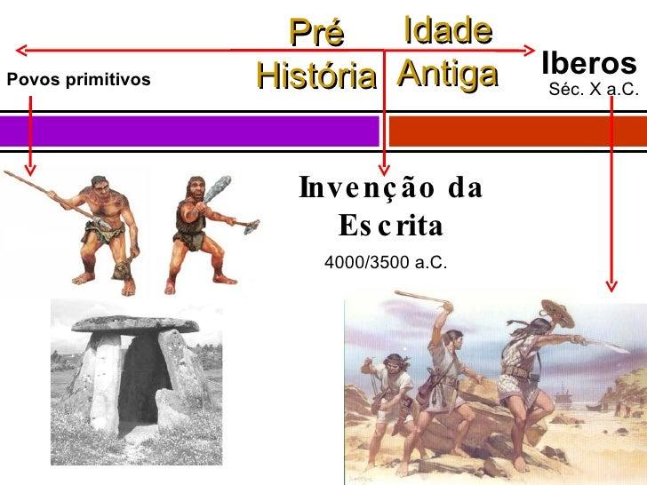 Povos primitivos Iberos Séc. X a.C. Idade Antiga Pré História Invenção da Escrita 4000/3500 a.C.