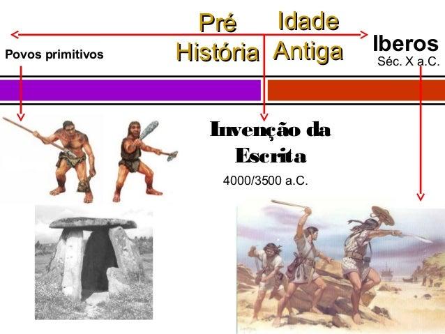 Povos primitivos  Pré História  Idade Antiga  Invenção da Escrita 4000/3500 a.C.  Iberos  Séc. X a.C.