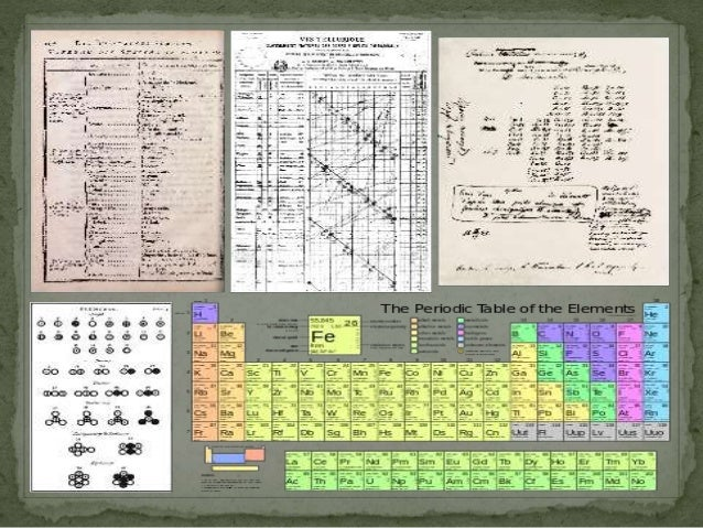 dmitri ivanovich mendeleev 1834 1907 4 the periodic law - Periodic Table Law