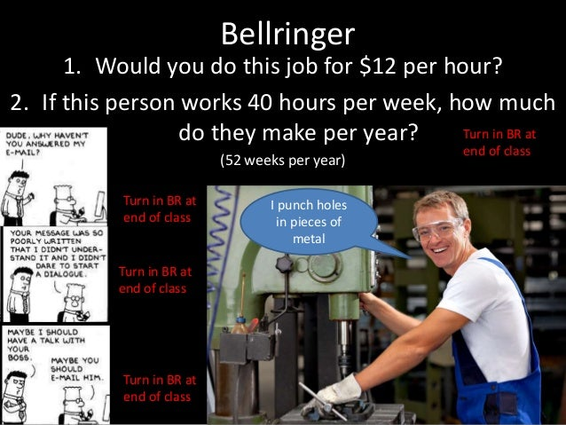Bellringer 1. Would you do this job for $12 per hour? 2. If this person works 40 hours per week, how much do they make per...