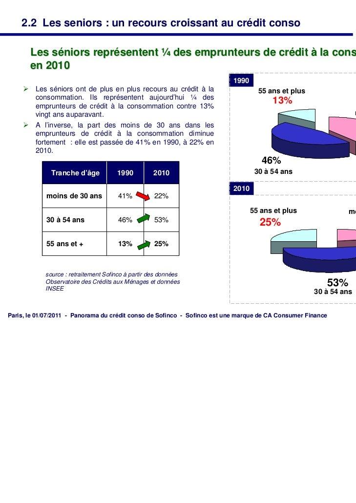 2.2 Les seniors : un recours croissant au crédit conso       Les séniors représentent ¼ des emprunteurs de crédit à la con...