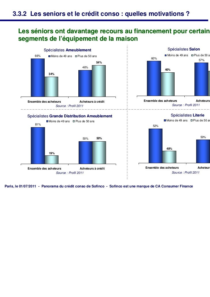 3.3.2 Les seniors et le crédit conso : quelles motivations ?       Les séniors ont davantage recours au financement pour c...