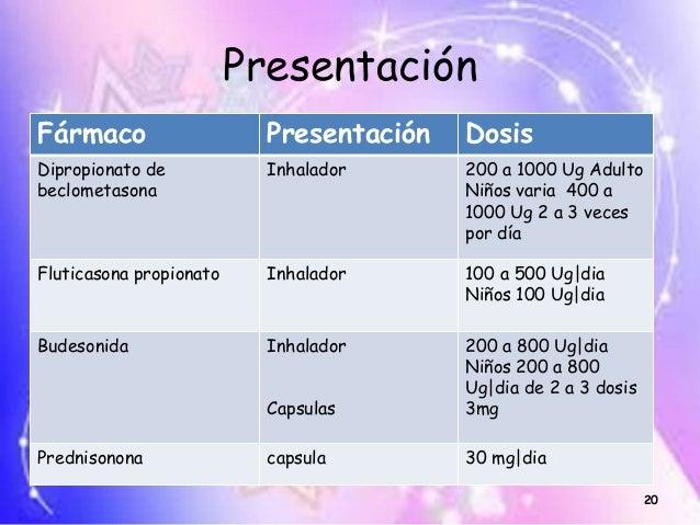 corticosteroides topicos ejemplos